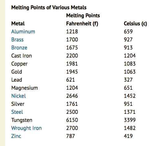 melting_points.jpg (22.4 KB)